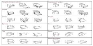 Механизм трансформации диванов