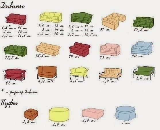 Длина ткани на диван