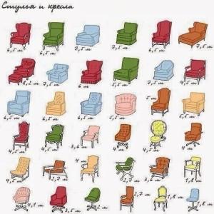 Длина ткани на кресла и стулья